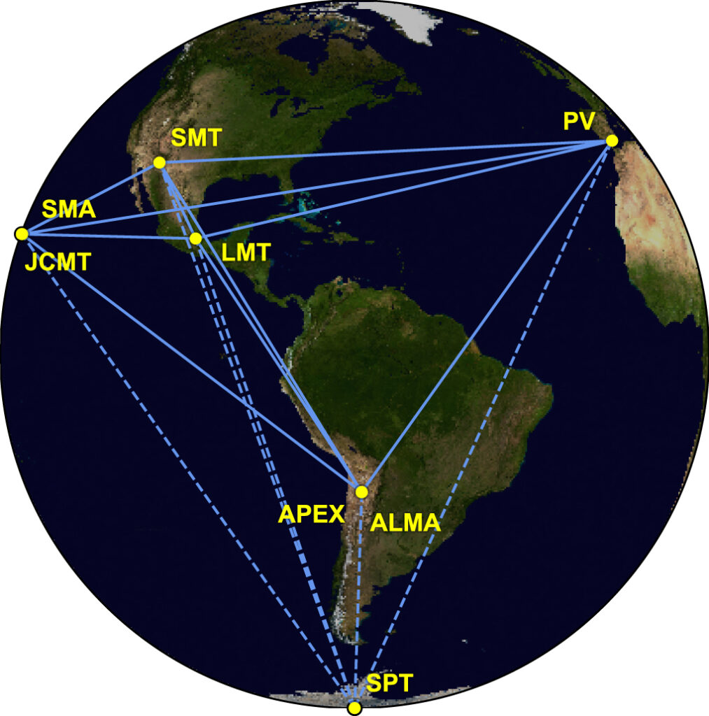 Map of EHT stations around the globe