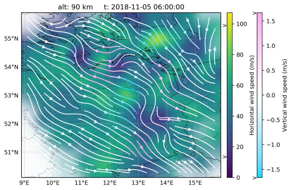 Wind field estimate data showing wind direction, wind speed (horizontal and vertical)