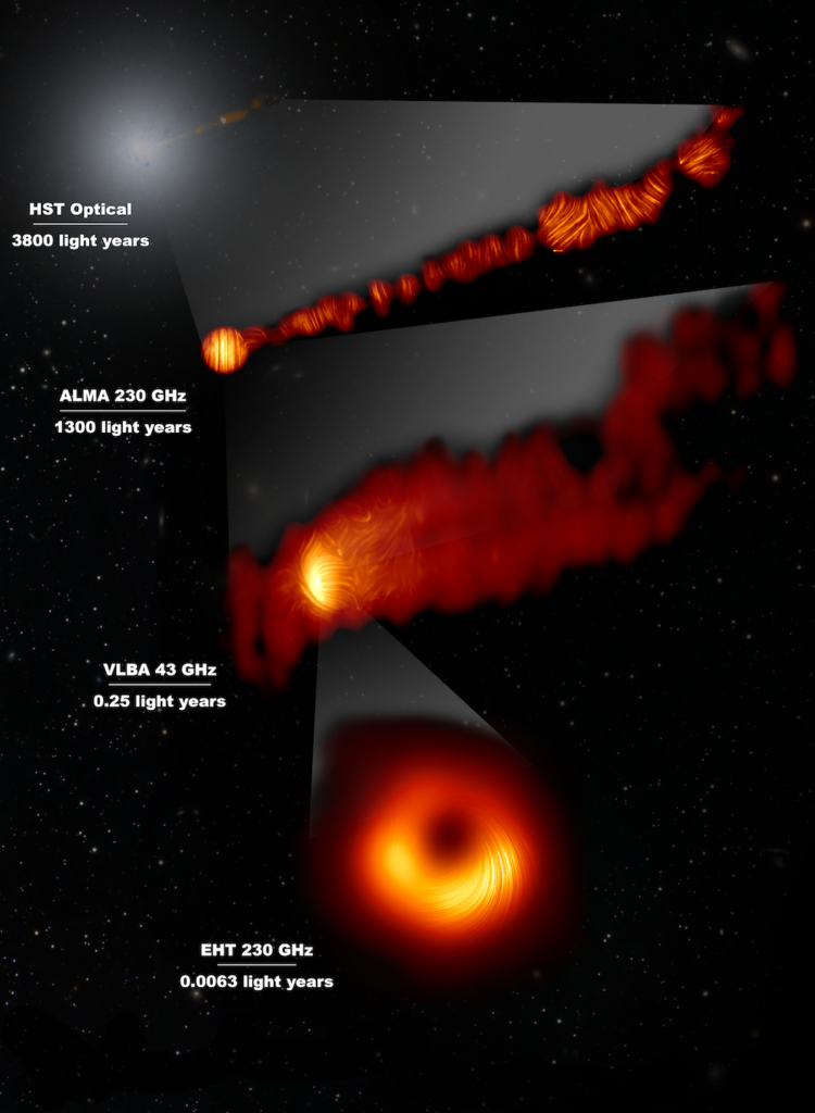 M87, multiwavelength image from ALMA paper